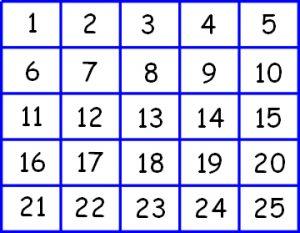 Jawaban Sulap Prediksi persegi matematika