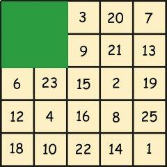 Sulap Jumlah Angka dalam Kotak Ajaib