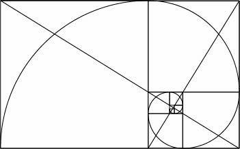 Rasio dalam Matematika dan Penggunaanya