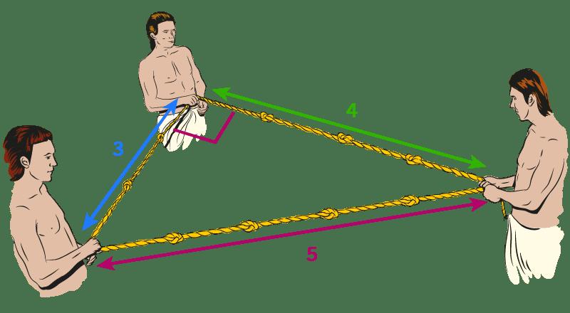 Melihat Bukti Teorema Pythagoras